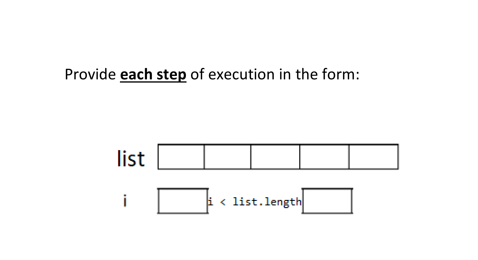 Provide each step of execution in the form: list i i < list.length