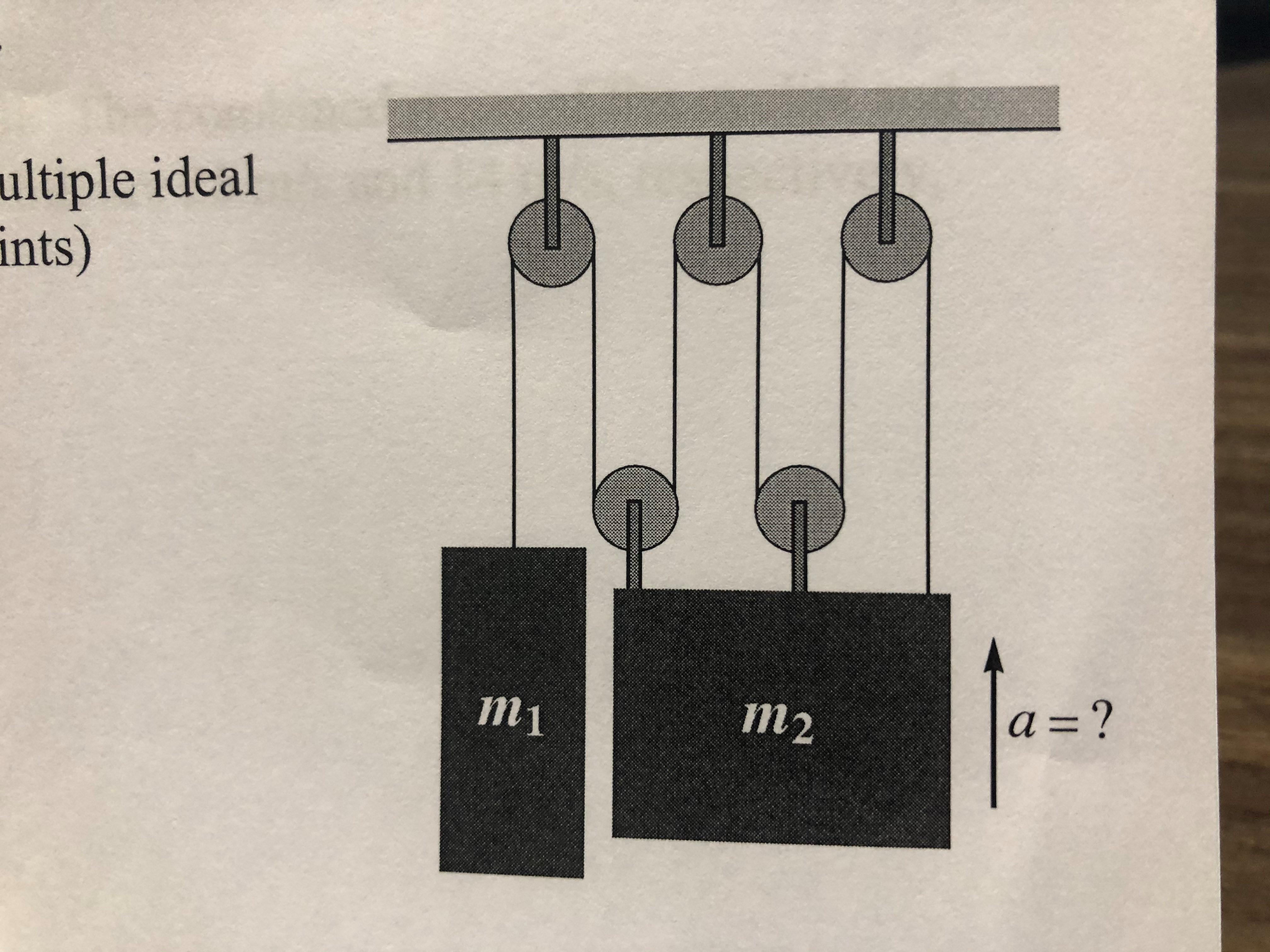 ultiple ideal ints) тi -? т2 a =