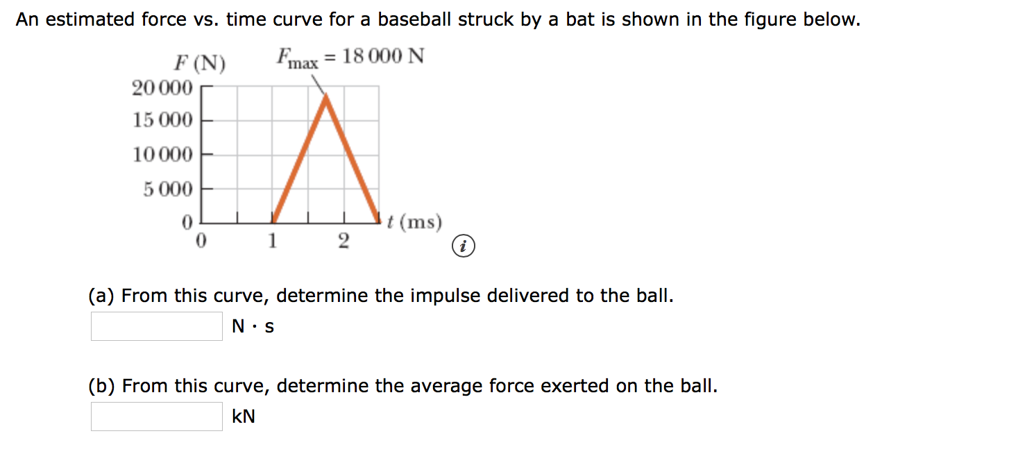 An estimated force vs. time curve for a baseball struck by a bat is shown in the figure below. FImax = 18 000 N F (N 20000 A 15 000 10000 5 000 t(ms) 1 2 0 (a) From this curve, determine the impulse delivered to the ball N S (b) From this curve, determine the average force exerted on the ball. kN
