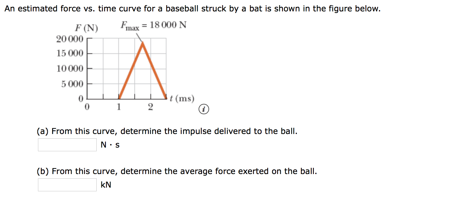 An estimated force vs. time curve for a baseball struck by a bat is shown in the figure below. Fmax = 18 000 N F (N) A 20 000 15 000 10000 5 000 t(ms) 2 1 (a) From this curve, determine the impulse delivered to the ball N S (b) From this curve, determine the average force exerted on the ball kN