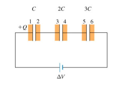 C 2C 3C 1 2 +Q 3 4 5 6 Δν