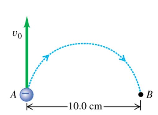 A -10.0 cm- K-