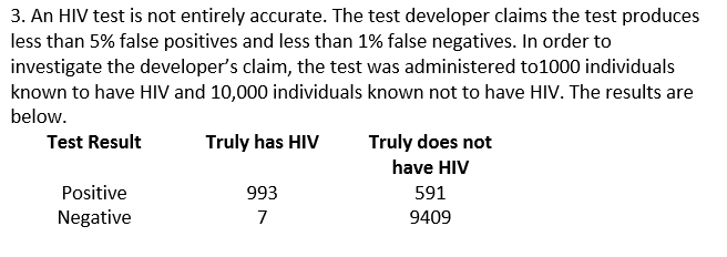 3. An HIV test is not entirely accurate. The test developer claims the test produces less than 5% false positives and less than 1% false negatives. In order to investigate the developer's claim, the test was administered to1000 individuals known to have HIV and 10,000 individuals known not to have HIV. The results are below. Truly has HIV Truly does not Test Result have HIV Positive 993 591 Negative 7 9409