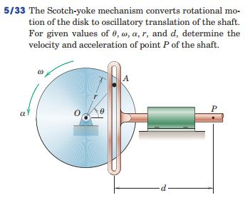 5/33 The Scotch-yoke mechanism converts rotational mo- tion of the disk to ocillatory translation of the shaft. For given values of 6, w, a, r, and d, determine the velocity and acceleration of point P of the shaft.