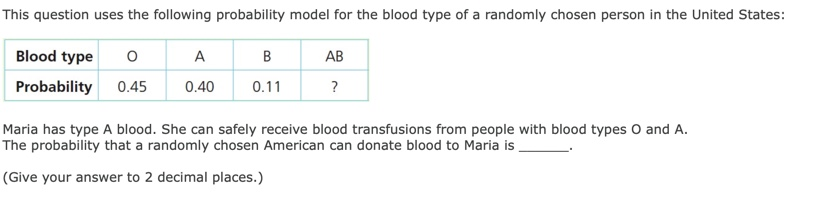 This question uses the following probability mod el for the blood type of a randomly chosen person in the United States: Blood type В АВ A Probability 0.40 0.45 0.11 Maria has type A blood. She can safely receive blood transfusions from people with blood types O and A. The probability that a randomly chosen American can donate blood to Maria is (Give your answer to 2 decimal places.) AB