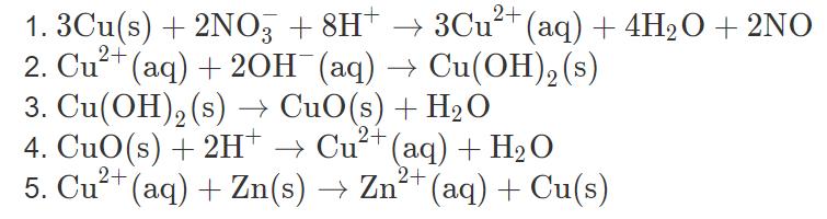 "1. ЗСu(s) + 2NO3 + 8H* 2. Cur (аq) + 20Н (аq) — Сu(ОН), (s) 3. Cu(ОН), (s) ЗСи* (аq) + 4Н2О + 2NO — СuО(s) + H2O (аq) + HэО Zn2(aq) Cu(s) 4. CuO(s)2H Cu2 2+ 5. Cu"" (аq) + Zn(s"