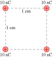 10 nC 10 nC + 1 em cm + 10 nC 10 nC +
