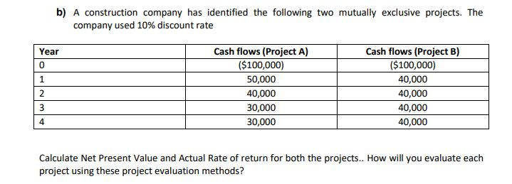 b) A construction company has identified the following two mutually exclusive projects. The company used 10% discount rate Cash flows (Project A) ($100,000) Cash flows (Project B) ($100,000) Year 1. 50,000 40,000 2 40,000 40,000 30,000 40,000 30,000 40,000 Calculate Net Present Value and Actual Rate of return for both the projects.. How will you evaluate each project using these project evaluation methods?