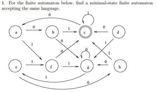 1. For the finite automaton below, find a minimal-state finite automaton accepting the same language. 0 b d h