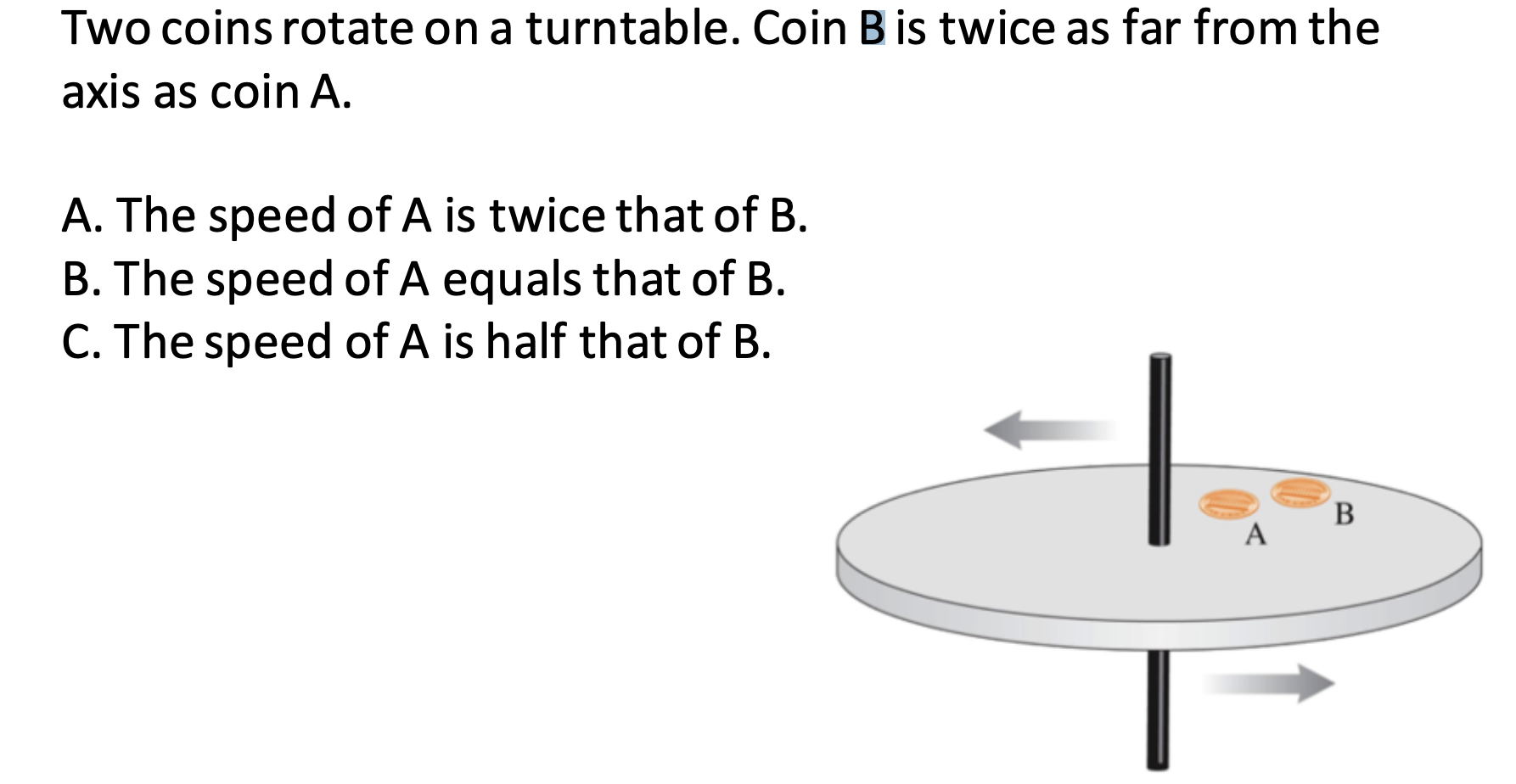 Two coins rotate on a turntable. Coin B is twice as far from the axis as coin A A. The speed of A is twice that of B B. The speed of A equals that of B C. The speed of A is half that of B В