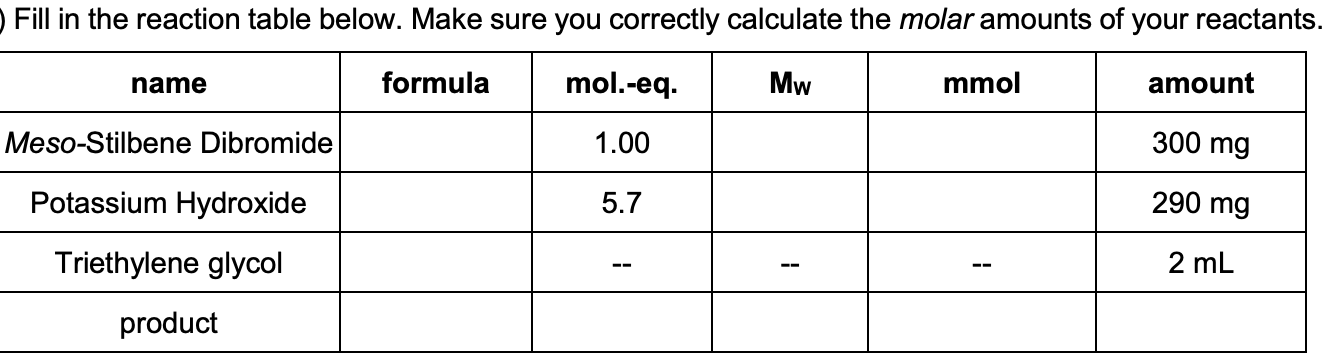 Fill in the reaction table below. Make sure you correctly calculate the molar amounts of your reactants. mol.-eq formula Mw mmol amount name Meso-Stilbene Dibromide 300 mg 1.00 Potassium Hydroxide 290 mg 5.7 Triethylene glycol 2 mL product
