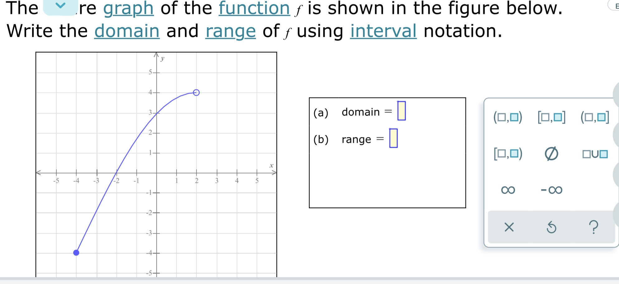 Answered The Re Graph Of The Function F Is Shown Bartleby
