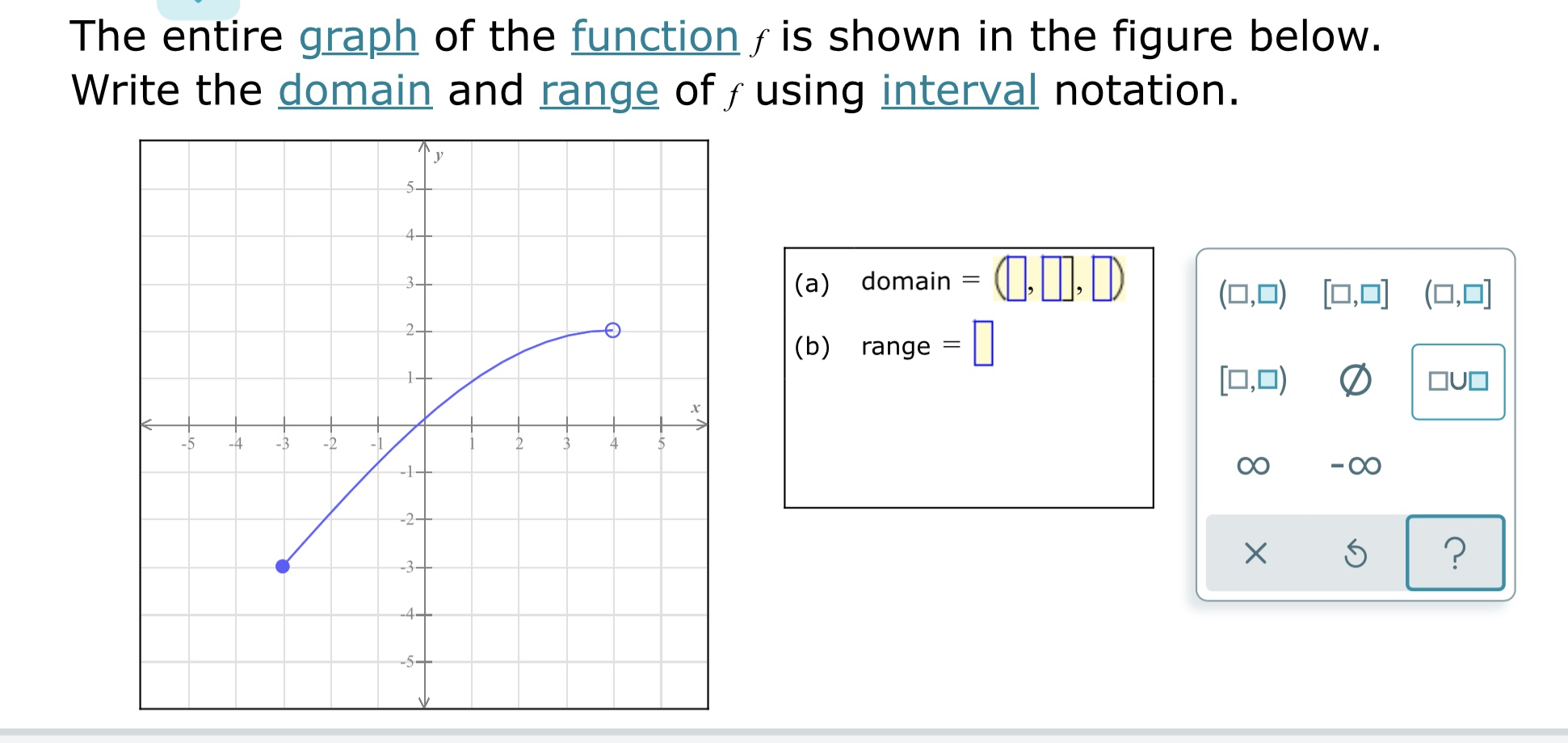 The entire graph of the function s is shown in the figure below. Write the domain and range of f using interval notation. CID (a) domain (0,0) [0,0) (0,0) 3- 2- (b) range [0,0) OUO -5 -4 00 -1- -2- -3- --5–