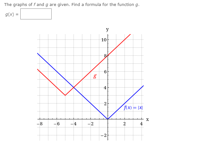 The graphs of f and g are given. Find a formula for the function g. g(x) = y 10 8 4 2 Rx) =  X  -8 -6 -4 -2 2 -2