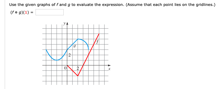 Use the given graphs of f and g to evaluate the expression. (Assume that each point lies on the gridlines.) (f o g)(1) f 2