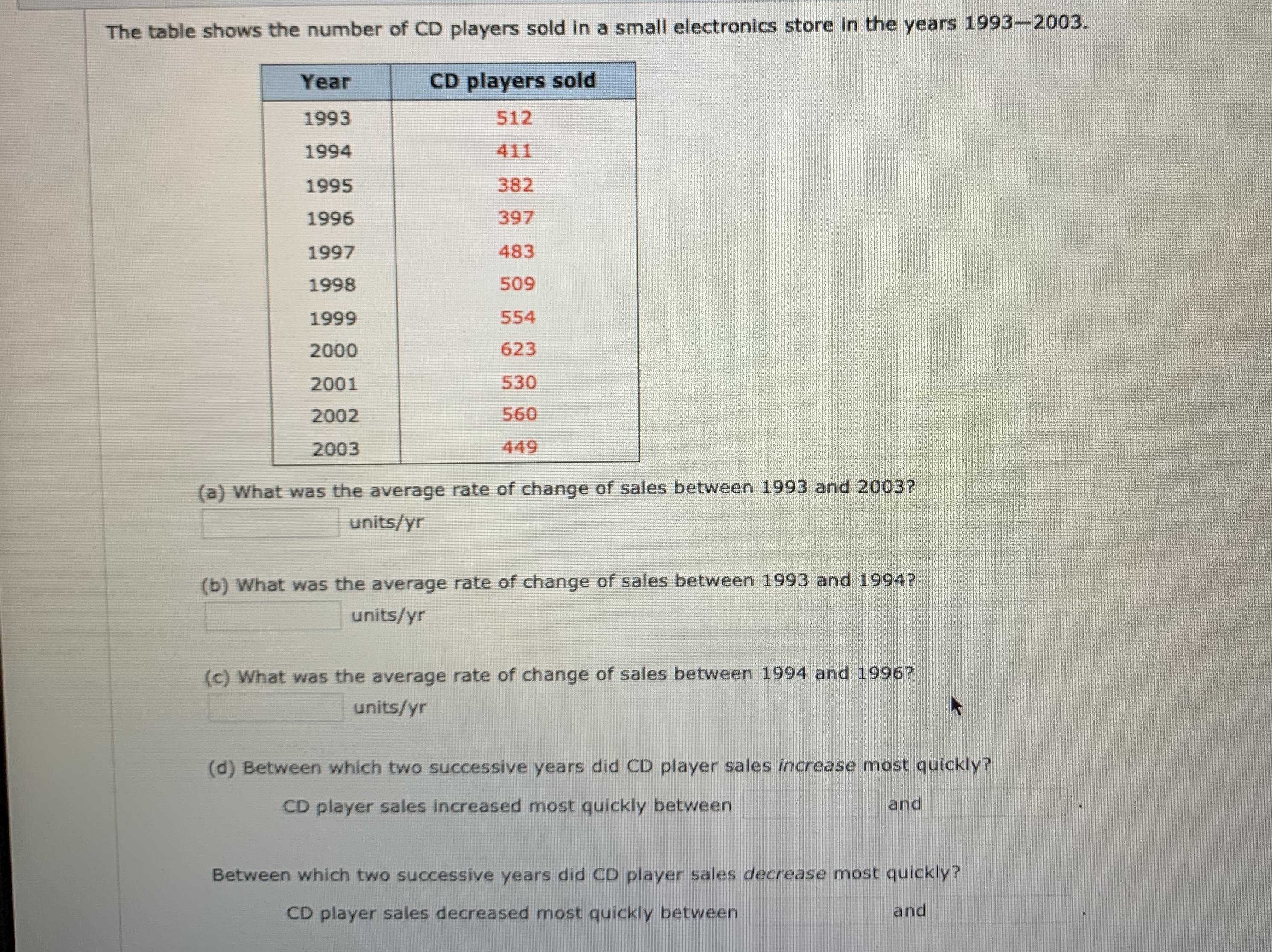 The table shows the number of CD players sold in a small electronics store in the years 1993-2003. CD players sold Year 512 1993 411 1994 382 1995 397 1996 483 1997 509 1998 1999 554 623 2000 530 2001 560 2002 449 2003 (a) What was the average rate of change of sales between 1993 and 2003? units/yr (b) What was the average rate of change of sales between 1993 and 1994? units/yr (c) What was the average rate of change of sales between 1994 and 19967 units/yr (d) Between which two successive years did CD player sales increase most quickly? and CD player sales increased most quickly between Between which two successive years did CD player sales decrease most quickly? CD player sales decreased most quickly between and
