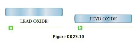 TEVD OXIDE LEAD OXIDE Figure CQ23.10