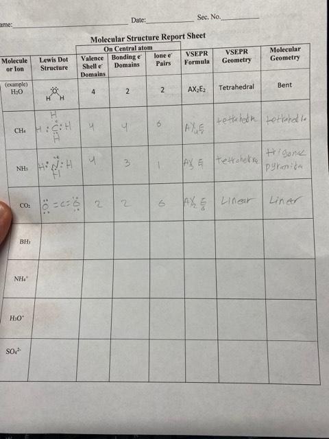 "Sec. No. Date: ame: Molecular Structure Report Sheet On Central atom lone e Valence Bonding e Domains Pairs Molecular Geometry VSEPR VSEPR Molecule Lewis Dot Geometry Shell e Domains Formula or lon Structure (ехample) Н:О Tetrahedral Bent AX E 4 2 2 н H H tetta hodhtetahd l CHH:C:H trigane pyranita AXEtetahete NHs AXELInGrLiner 2 со: Вн NH4 НаО"" SO2 ని"