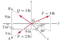 B. Q = 3 lb F = 5 lb 9 in. 2 in. 45° 30° 6 in. P = 2 lb| 3 in.