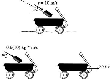 1= 10 m/s 30 0.6(10) kg * m/s 30 25.6v