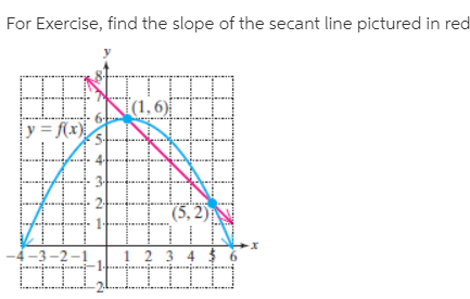 For Exercise, find the slope of the secant line pictured in red (1, 6) y = f(x), (5, 2)A -3-2-! 4 $