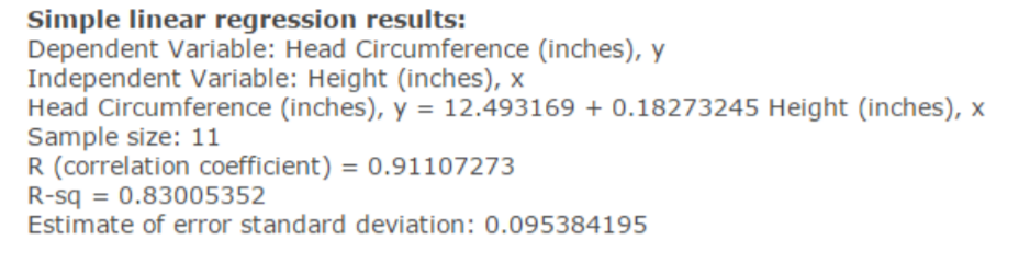 Simple linear regression results: Dependent Variable: Head Circumference (inches), y Independent Variable: Height (inches), x Head Circumference (inches), y = 12.493169 + 0.18273245 Height (inches), x Sample size: 11 R (correlation coefficient) 0.91107273 R-sq 0.83005352 Estimate of error standard deviation: 0.095384195