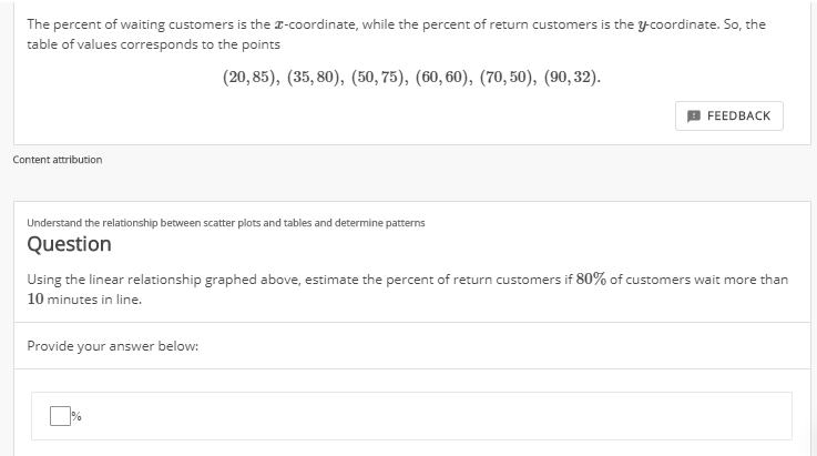 The percent of waiting customers is the -coordinate, while the percent of return customers is the ycoordinate. So, the table of values corresponds to the points (20,85), (35,80), (50,75), (60, 60), (70, 50), (90,32) FEEDBACK Content attribution Understand the relationship between scatter plots and tables and determine patterns Question return customers if 80% of customers wait more than Using the linear relationship graphed above, estimate the percent of 10 minutes in line Provide your answer below