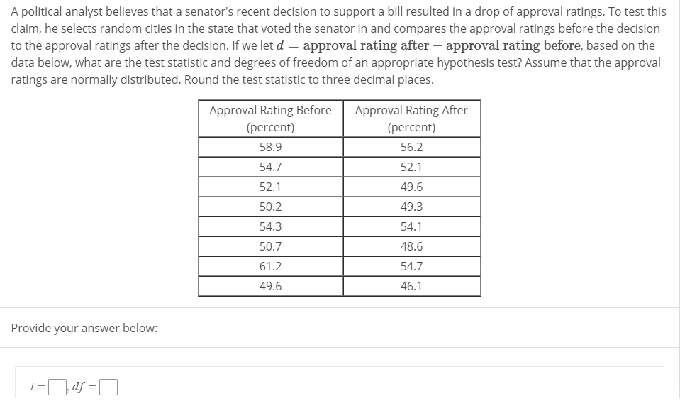 A political analyst believes that a senator's recent decision to support a bill resulted in a drop of approval ratings. To test this claim, he selects random cities in the state that voted the senator in and compares the approval ratings before the decision to the approval ratings after the decision. If we let d approval rating after - approval rating before, based on the data below, what are the test statistic and degrees of freedom of an appropriate hypothesis test? Assume that the approval ratings are normally distributed. Round the test statistic to three decimal places. Approval Rating Before (percent) Approval Rating After (percent) 56.2 58.9 54.7 52.1 52.1 49.6 50.2 49.3 54.1 54.3 50.7 48.6 61.2 54.7 46.1 49.6 Provide your answer below: ,df =
