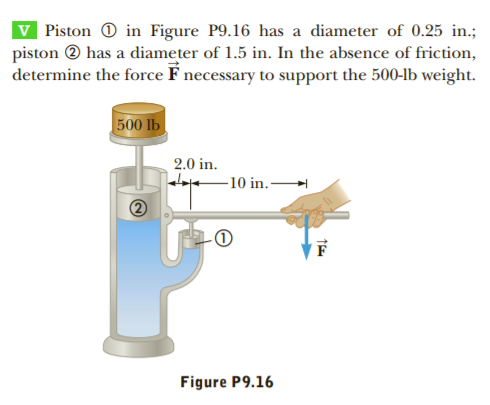 v Piston O in Figure P9.16 has a diameter of 0.25 in.; piston ® has a diameter of 1.5 in. In the absence of friction, determine the force F necessary to support the 500-lb weight. 500 lb 2.0 in. late–10 in. Figure P9.16
