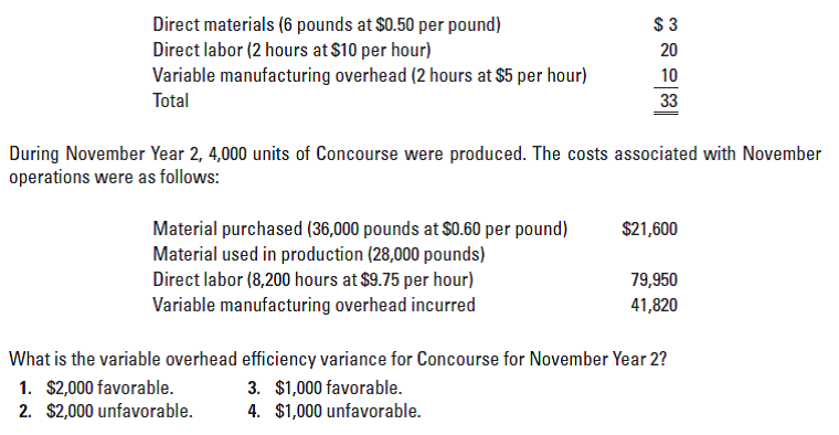 Direct materials (6 pounds at $0.50 per pound) Direct labor (2 hours at $10 per hour) Variable manufacturing overhead (2 hours at $5 per hour) Total $ 3 20 10 33 During November Year 2, 4,000 units of Concourse were produced. The costs associated with November operations were as follows: Material purchased (36,000 pounds at $0.60 per pound) Material used in production (28,000 pounds) Direct labor (8,200 hours at $9.75 per hour) $21,600 79,950 Variable manufacturing overhead incurred 41,820 What is the variable overhead efficiency variance for Concourse for November Year 2? 3. $1,000 favorable. 4. $1,000 unfavorable. 1. $2,000 favorable. 2. $2,000 unfavorable.