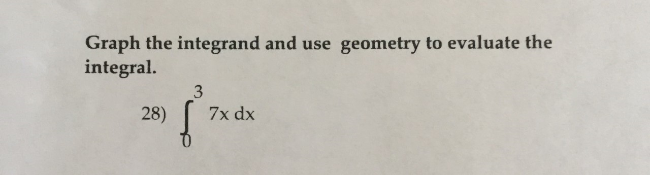 Graph the integrand and use integral. geometry to evaluate the 3 28) 7x dx