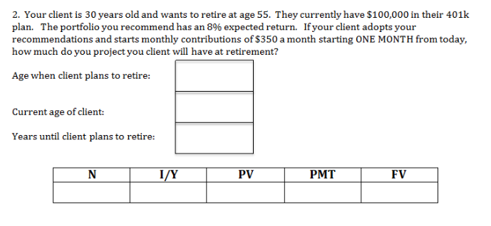 2. Your client is 30 years old and wants to retire at age 55. They currently have $100,000 in their 401k plan. The portfolio you recommend has an 8% expected return. Ifyour client adopts your recommendations and starts monthly contributions of $350 a month starting ONE MONTH from today, how much do you project you client will have at retirement? Age when client plans to retire: Current age of client Years until client plans to retire I/Y PMT FV PV