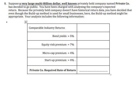 Suppose a very large multi-Billion dollar, well known privately held company named Private Co. has decided to go public. You have been charged with analyzing the company's expected return. Because the privately held company doesn't have historical return data, you have decided that even though the Build-up method is used for small businesses, here, the Build-up method might be appropriate. Your analysis includes the following information: 8. Comparable Industry Returns Bond yields 5% Equity risk premium = 7% Micro-cap premium = 4% Start-up premium = 4% Private Co. Required Rate of Return