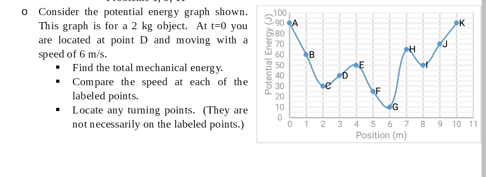 Consider the potential energy graph shown This graph is for a 2 kg object. At t=0 you are located at point D and moving with a speed of 6 m/s 100 90 A K (J H B Find the total mechanical energy D Compare the speed at each of the labeled points Locate any turning points. (They are not necessarily on the labeled points.) F 20 G 10 0 0 1 2 3 5 6 7 8 9 10 11 4 Position (m) Potential Energy (J)