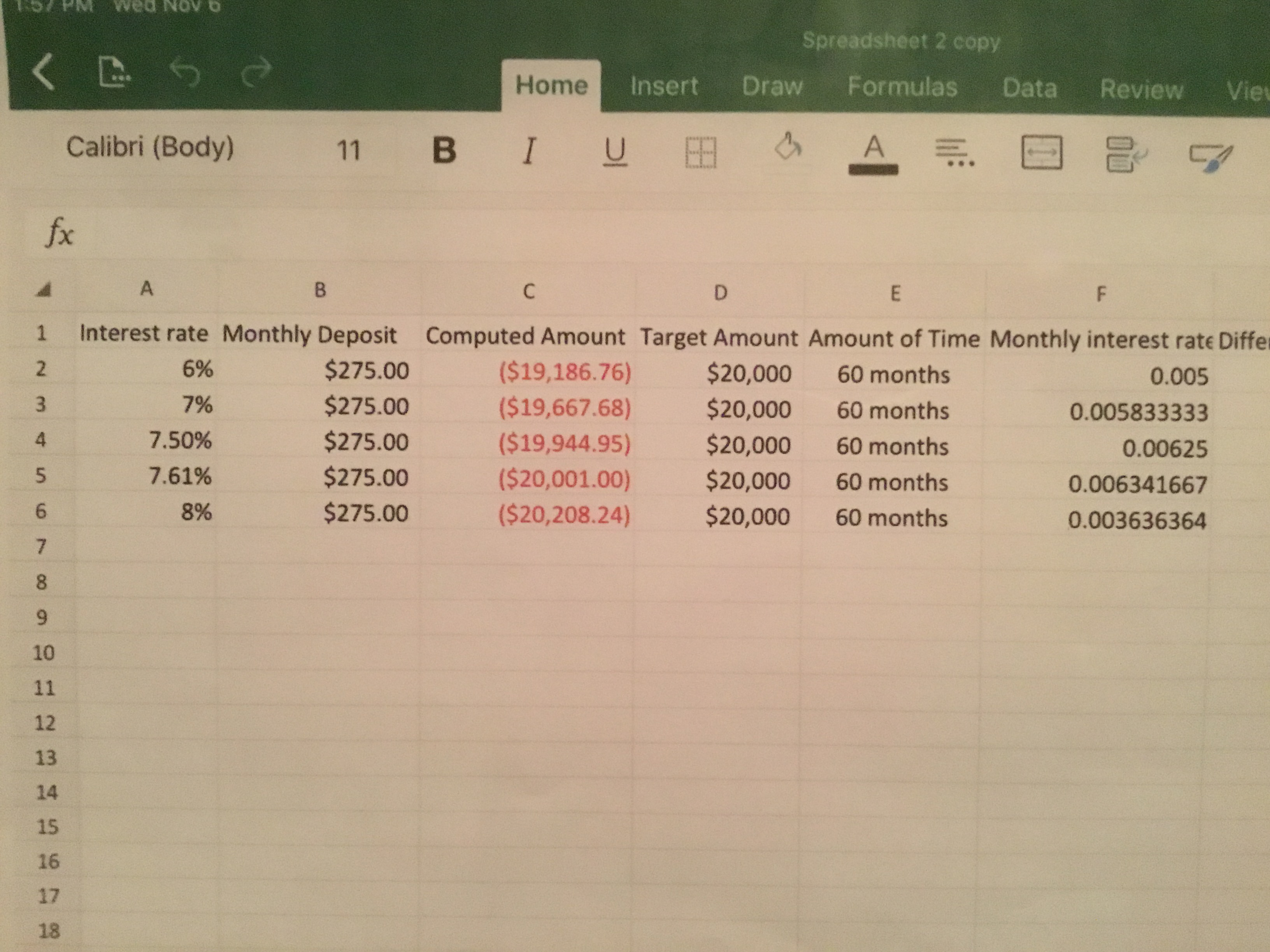 1.67PM Wed Nov 6 Spreadsheet 2 copy K C Home Insert Draw Formulas Data Review Vie Calibri (Body) B I U EB A 7 11 fx A B C D E F Interest rate Monthly Deposit $275.00 Computed Amount Target Amount Amount of Time Monthly interest rate Differ ($19,186.76) 1 2 6% $20,000 60 months 0.005 $20,000 ($19,667.68) ($19,944.95) ($20,001.00) ($20,208.24) 3 7% $275.00 60 months 0.005833333 4 7.50% $275.00 $20,000 60 months 0.00625 $20,000 $20,000 7.61% $275.00 60 months 0.006341667 6 8% $275.00 60 months 0.003636364 7 8 9 10 11 12 13 14 15 16 17 18