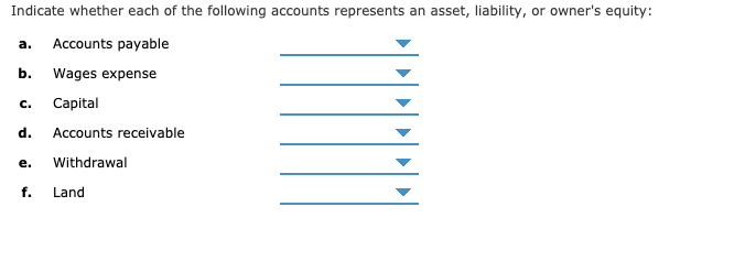 Indicate whether each of the following accounts represents an asset, liability, or owner's equity: Accounts payable a. b. Wages expense Capital C. Accounts receivable d. Withdrawal e. Land f.