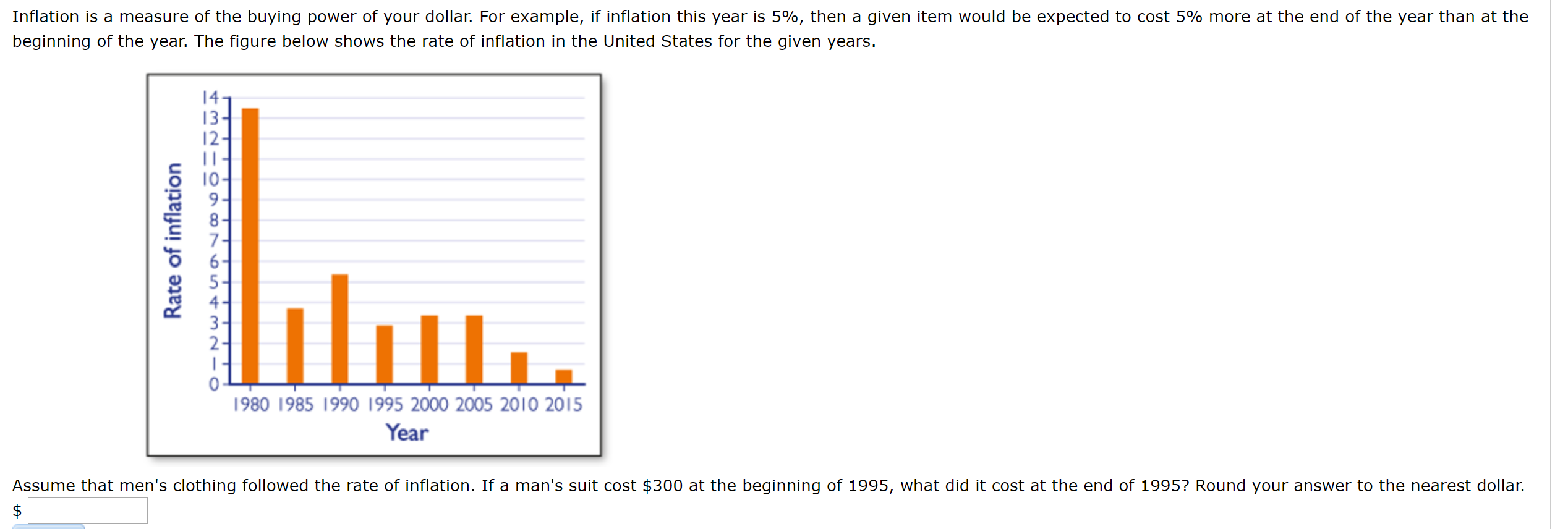 Inflation is a measure of the buying power of your dollar. For example, if inflation this year is 5%, then a given item would be expected to cost 5% more at the end of the year than at the beginning of the year. The figure below shows the rate of inflation in the United States for the given years. 14 13- 7. 3- 2- П 1980 1985 1990 1995 2000 2005 2010 2015 Year Assume that men's clothing followed the rate of inflation. If a man's suit cost $300 at the beginning of 1995, what did it cost at the end of 1995? Round your answer to the nearest dollar. Rate of inflation