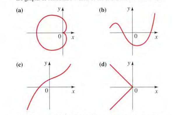 (а) (b) (с) (d)