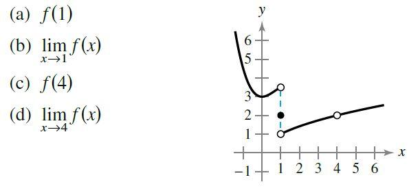 "(a) f(1) y 6 . (b) lim f(x) 5. (c) f(4) 3 (d) lim f(x) x→4"" 2 计 2 3 4 5 6"