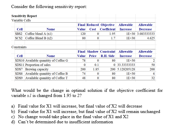 Consider the following sensitivity report: Sensitivity Report Variable Cells Allowable Final Reduced Objective Allowable Cell Name Value Cost Coefficient Increase Decrease $B$2 Coffee blend A (x1) $C$2 Coffee Blend B (x2) 120 0 1.95 E+30 3.083333333 80 0 1.7 E+30 4.625 Constraints Final Shadow Constraint Allowable Allowable Cell Name Value Price R.H. Side Increase Decrease SD$10 Available quanitity of Coffee G $D$11 Proportion of sales SDS7 Brewing capacity SDS8 Available quanitity of Coffee B SD$9 Available quanitity of Coffee T 78 0 80 E+30 2 0 33.33333333 0 0.1 50 200 185 200 5.128205128 200 0 74 80 E+30 6 48 0 80 E+30 32 What would be the change in optimal solution if the objective coefficient for variable xl is changed from 1.95 to 2? a) Final value for X1 will increase, but final value of X2 will decrease b) Final value for X1 will increase, but final value of X2 will remain unchanged c) No change would take place in the final value of Xl and X2 d) Can't be determined due to insufficient information