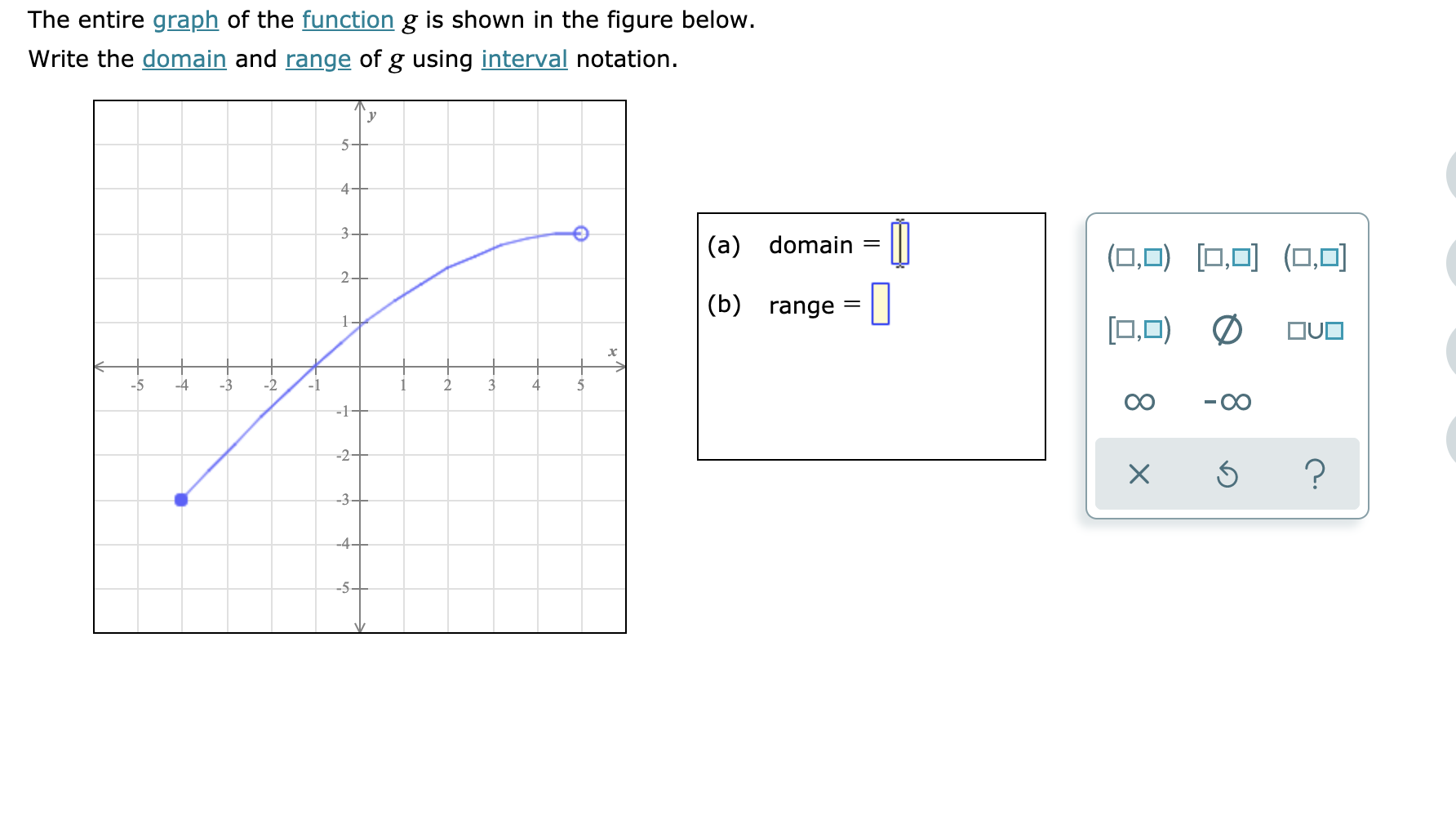 The entire graph of the function g is shown in the figure below. Write the domain and range of g using interval notation 4+ 3- (a) domain (O (, 2 (b) range 1 OUD -4 4 -2 -1-- -2- ? X 3 4 -5