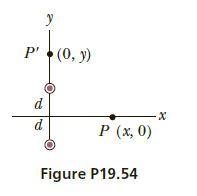 P'(0, y) P (x, 0) Figure P19.54