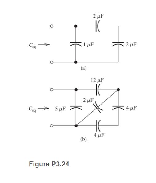 2 μF Cea 1 μF 2 µF (a) 12 μF 2 µF Ceg > 5 µF 4 µF 4 μF (b) Figure P3.24