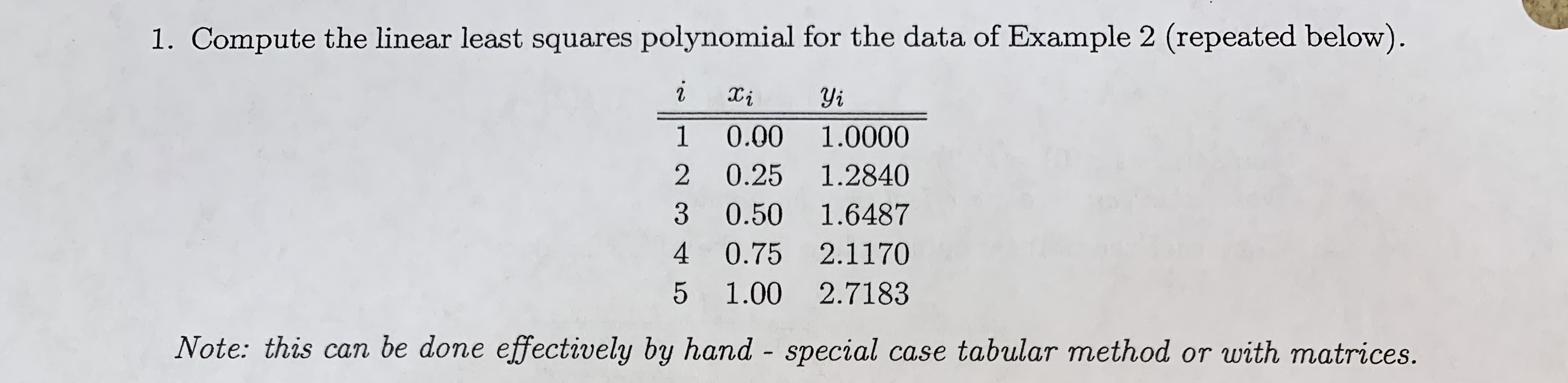 1. Compute the linear least squares polynomial for the data of Example 2 (repeated below). Yi 2 1 0.00 1.0000 2 0.25 1.2840 3 0.50 1.6487 4 0.75 2.1170 5 1.00 2.7183 Note: this can be done effectively by hand - special case tabular method or with matrices.
