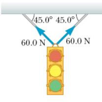 45.0° 45.00 60.0N 60.0 N
