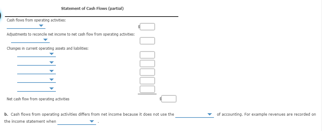 Statement of Cash Flows (partial) Cash flows from operating activities: Adjustments to reconcile net income to net cash flow from operating activities: Changes in current operating assets and liabilities: Net cash flow from operating activities b. Cash flows from operating activities differs from net income because it does not use the of accounting. For example revenues are recorded on the income statement when