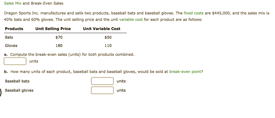 Sales Mix and Break-Even Sales Dragon Sports Inc. manufactures and sells two products, baseball bats and baseball gloves. The fixed costs are $445,000, and the sales mix is 40% bats and 60% gloves. The unit selling price and the unit variable cost for each product are as follows: Unit Selling Price Unit Variable Cost Products Bats $70 $50 Gloves 180 110 a. Compute the break-even sales (units) for both products combined. units b. How many units of each product, baseball bats and baseball gloves, would be sold at break-even point? Baseball bats units Baseball gloves units