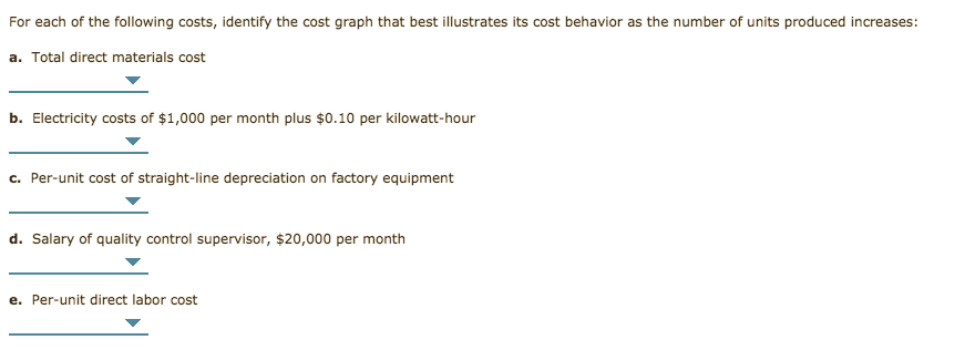 For each of the following costs, identify the cost graph that best illustrates its cost behavior as the number of units produced increases: a. Total direct materials cost b. Electricity costs of $1,000 per month plus $0.10 per kilowatt-hour c. Per-unit cost of straight-line depreciation on factory equipment d. Salary of quality control supervisor, $20,000 per month e. Per-unit direct labor cost