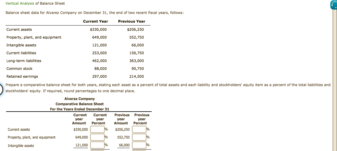 Vertical Analysis of Balance Sheet Balance sheet data for Alvarez Company on December 31, the end of two recent fiscal years, follows: Previous Year Current Year $330,000 Current assets $206,250 Property, plant, and equipment 649,000 552,750 Intangible assets 121,000 66,000 Current liabilities 253,000 156,750 Long-term liabilities 462,000 363,000 Common stock 88,000 90,750 Retained earnings 214,500 297,000 Prepare a comparative balance sheet for both years, stating each asset as a percent of total assets and each liability and stockholders' equity item as a percent of the total liabilities and stockholders' equity. If required, round percentages to one decimal place. Alvaraz Company Comparative Balance Sheet For the Years Ended December 31 Previous Previous Current Current year Amount Percent year year Amount year Percent % % Current assets $330,000 $206,250 % Property, plant, and equipment 552,750 649,000 66,000 121,000 Intangible assets