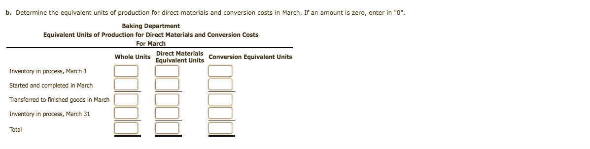 """b. Determine the equivalent units of production for direct materials and conversion costs in March. If an amount is zero, enter in """"0"""" Baking Department Equivalent Units of Production for Direct Materials and Conversion Costs For March Direct Materials Whole Units Equivalent Units Conversion Equivalent Units Inventory in process, March 1 Started and completed in March Transferred to finished goods in March Inventory in process, March 31 Total"""